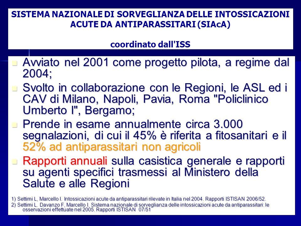 Avviato nel 2001 come progetto pilota, a regime dal 2004; Avviato nel 2001 come progetto pilota, a regime dal 2004; Svolto in collaborazione con le Re