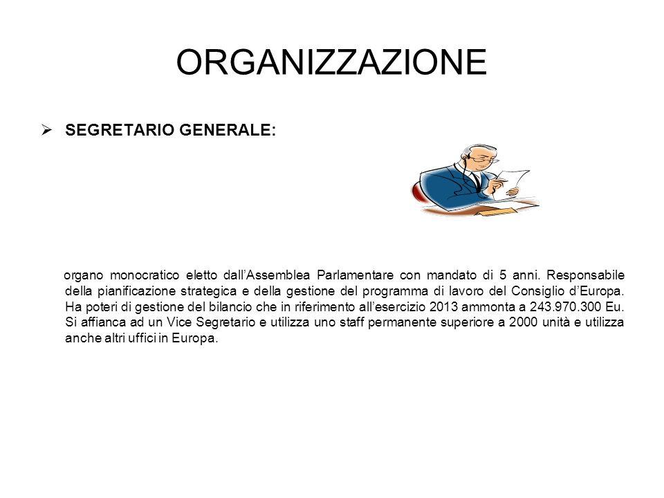 ORGANIZZAZIONE SEGRETARIO GENERALE: organo monocratico eletto dallAssemblea Parlamentare con mandato di 5 anni.