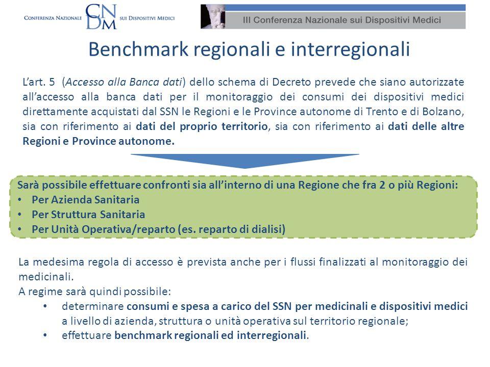Sarà possibile effettuare confronti sia allinterno di una Regione che fra 2 o più Regioni: Per Azienda Sanitaria Per Struttura Sanitaria Per Unità Ope