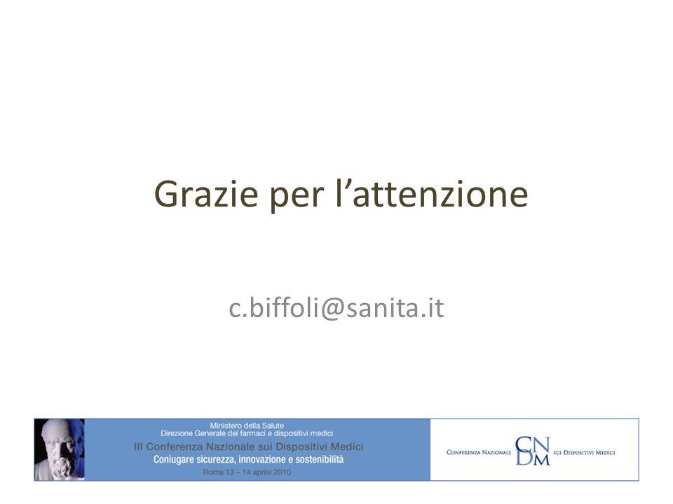 Grazie per lattenzione c.biffoli@sanita.it