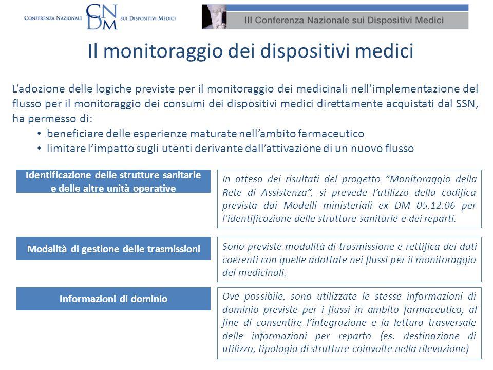 SERT/DSM/… U.O.n U.O.