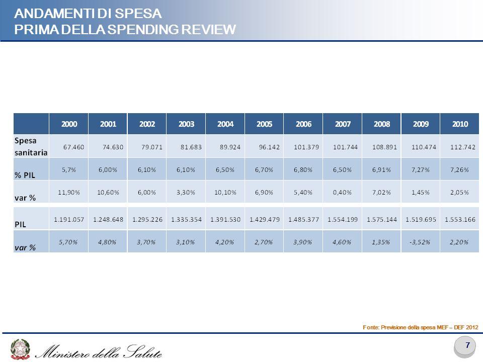 7 ANDAMENTI DI SPESA PRIMA DELLA SPENDING REVIEW Fonte: Previsione della spesa MEF – DEF 2012