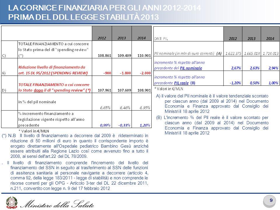 9 LA CORNICE FINANZIARIA PER GLI ANNI 2012-2014 PRIMA DEL DDL LEGGE STABILITÀ 2013 (*) N.B Il livello di finanziamento a decorrere dal 2009 è rideterm