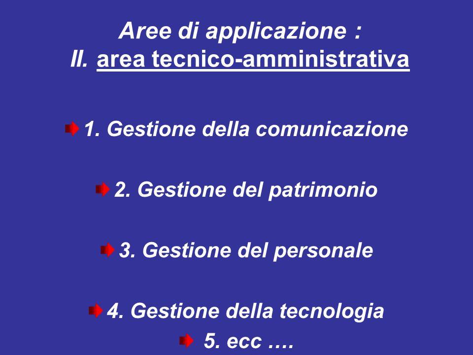 Aree di applicazione : II. area tecnico-amministrativa 1. Gestione della comunicazione 2. Gestione del patrimonio 3. Gestione del personale 4. Gestion