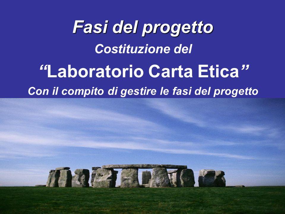 Fasi del progetto Costituzione del Laboratorio Carta Etica Con il compito di gestire le fasi del progetto