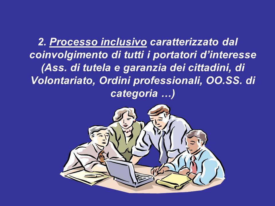 2. Processo inclusivo caratterizzato dal coinvolgimento di tutti i portatori dinteresse (Ass. di tutela e garanzia dei cittadini, di Volontariato, Ord