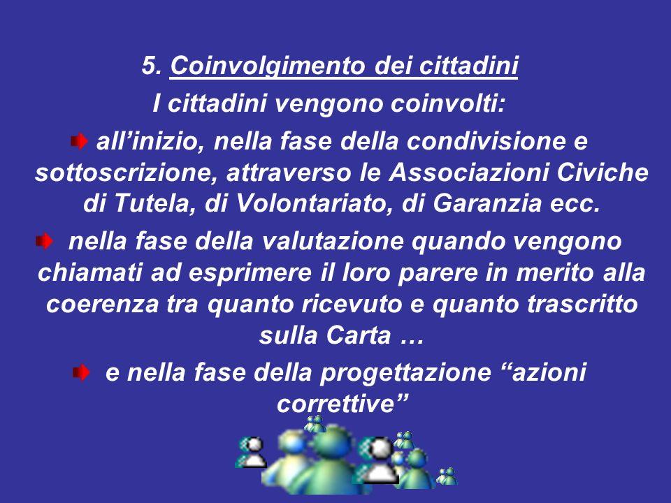 5. Coinvolgimento dei cittadini I cittadini vengono coinvolti: allinizio, nella fase della condivisione e sottoscrizione, attraverso le Associazioni C