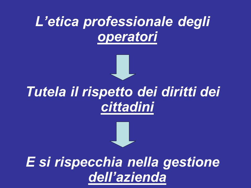 Letica professionale degli operatori Tutela il rispetto dei diritti dei cittadini E si rispecchia nella gestione dellazienda