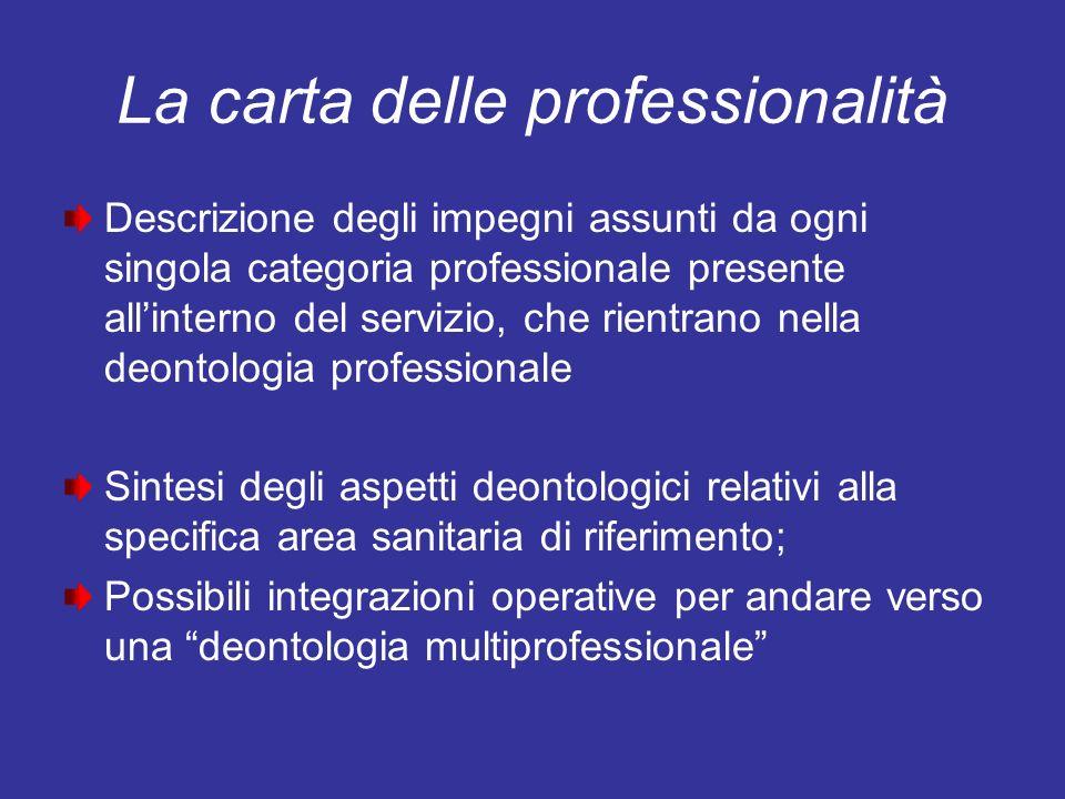 La carta delle professionalità Descrizione degli impegni assunti da ogni singola categoria professionale presente allinterno del servizio, che rientra