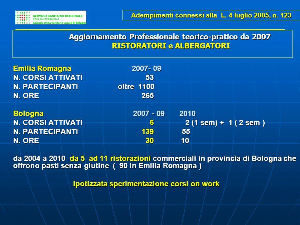 Emilia Romagna 2007- 09 N. CORSI ATTIVATI 53 N. PARTECIPANTI oltre 1100 N. ORE 265 Bologna 2007 - 09 2010 N. CORSI ATTIVATI 6 2 (1 sem) + 1 ( 2 sem )