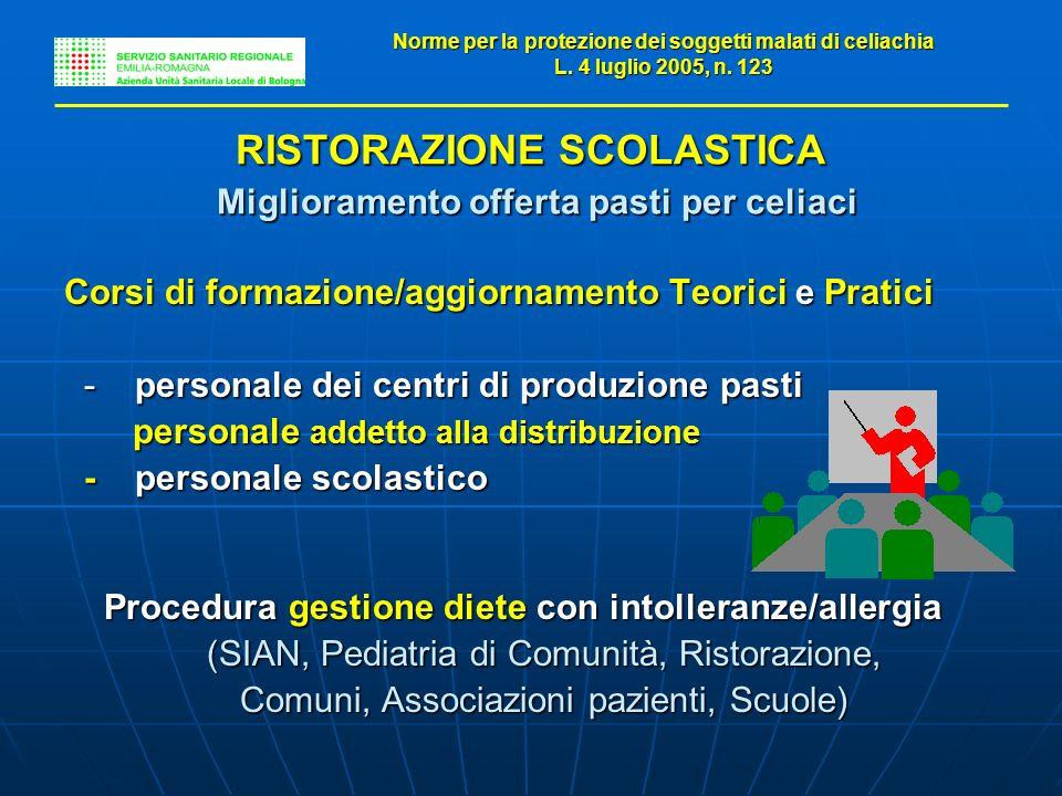 RISTORAZIONE SCOLASTICA Miglioramento offerta pasti per celiaci Corsi di formazione/aggiornamento Teorici e Pratici - personale dei centri di produzio