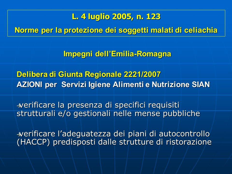 Impegni dellEmilia-Romagna Delibera di Giunta Regionale 2221/2007 AZIONI per Servizi Igiene Alimenti e Nutrizione SIAN verificare la presenza di speci