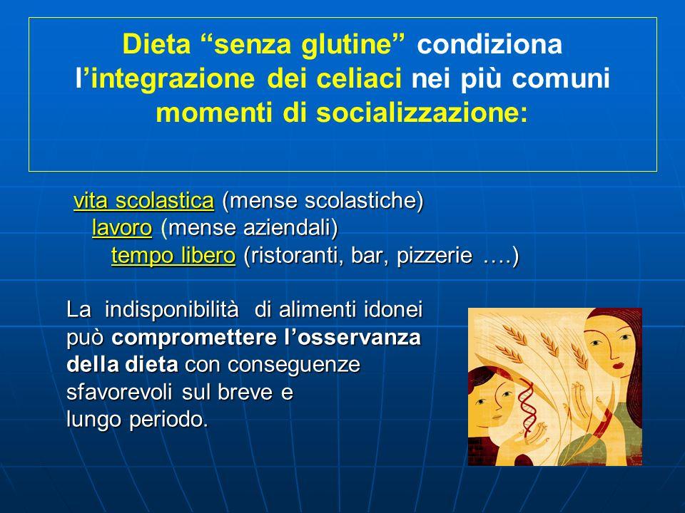 Dieta senza glutine condiziona lintegrazione dei celiaci nei più comuni momenti di socializzazione: vita scolastica (mense scolastiche) lavoro mense a