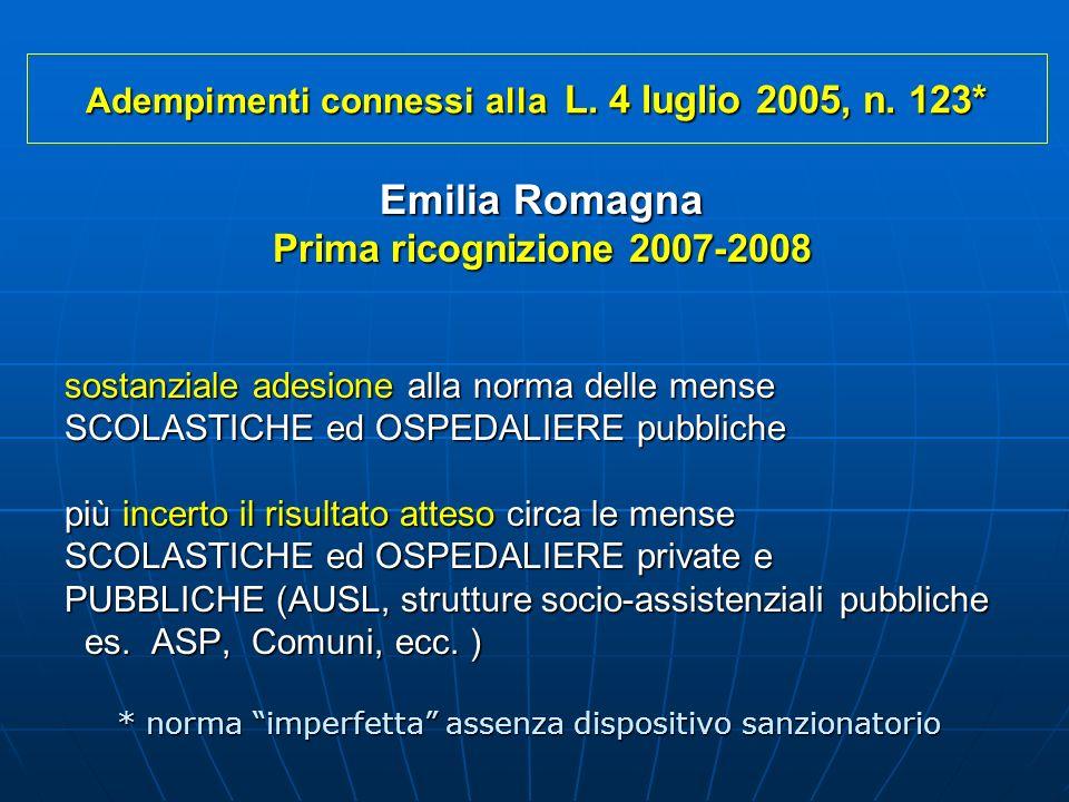 Emilia Romagna Prima ricognizione 2007-2008 sostanziale adesione alla norma delle mense SCOLASTICHE ed OSPEDALIERE pubbliche più incerto il risultato
