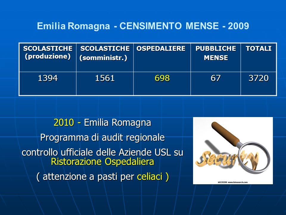 Emilia Romagna - CENSIMENTO MENSE - 2009 SCOLASTICHE (produzione) SCOLASTICHE(somministr.)OSPEDALIEREPUBBLICHEMENSETOTALI 13941561698673720 2010 - Emi