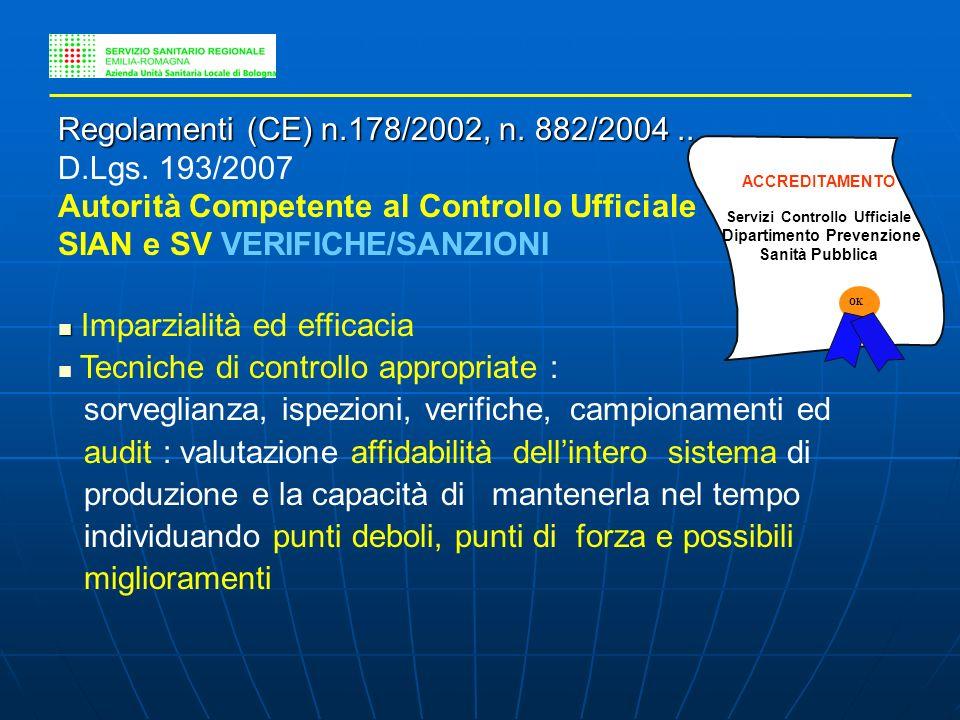 Regolamenti (CE) n.178/2002, n. 882/2004.. D.Lgs. 193/2007 Autorità Competente al Controllo Ufficiale SIAN e SV VERIFICHE/SANZIONI Imparzialità ed eff