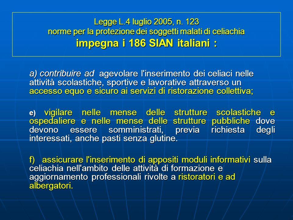 Legge L.4 luglio 2005, n. 123 norme per la protezione dei soggetti malati di celiachia impegna i 186 SIAN italiani : a) contribuire ad agevolare l'ins