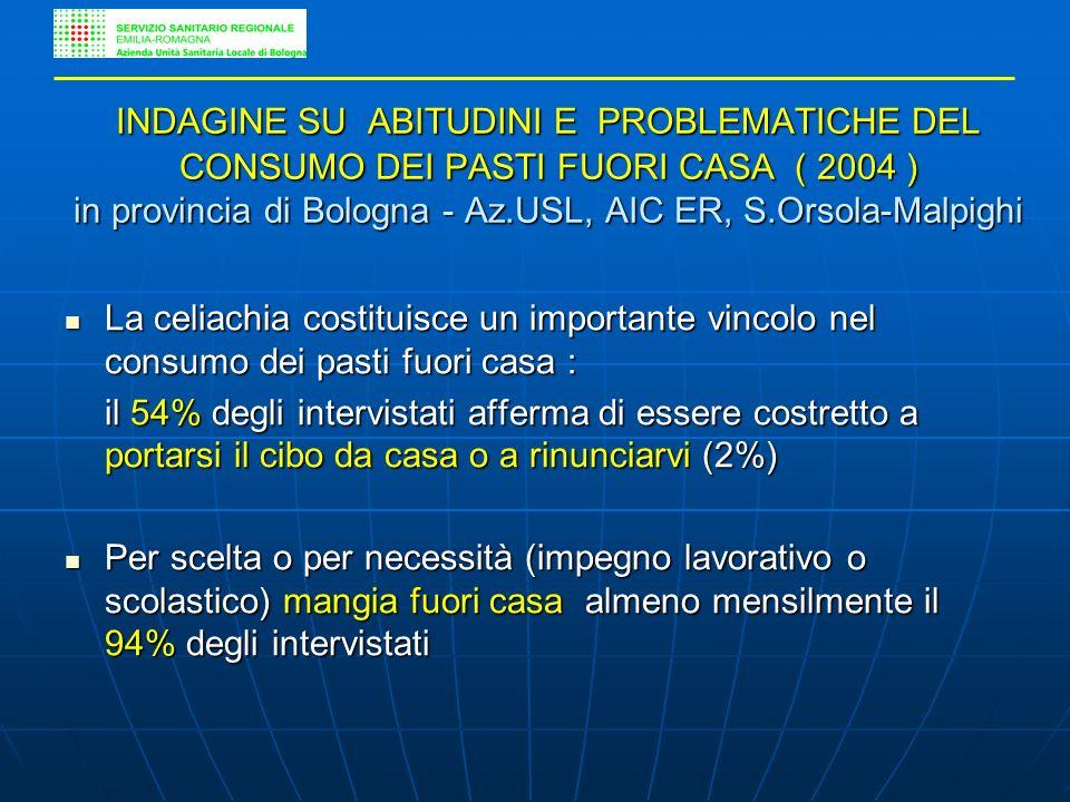 INDAGINE SU ABITUDINI E PROBLEMATICHE DEL CONSUMO DEI PASTI FUORI CASA ( 2004 ) in provincia di Bologna - Az.USL, AIC ER, S.Orsola-Malpighi La celiach