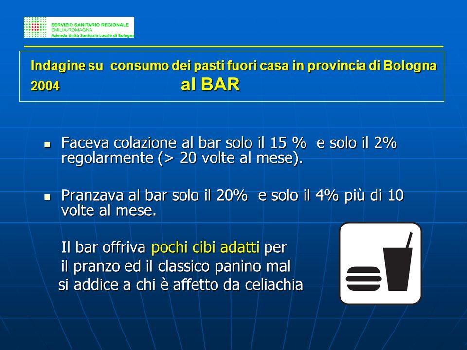 Consumare un pasto fuori casa per chi è celiaco in provincia di Bologna nel 2004 era ancora problematico e fonte di imbarazzo per : difficoltà ad ordinare (50%) difficoltà ad ordinare (50%) dovere insistere per avere portate sicure (41%) dovere insistere per avere portate sicure (41%) scelta limitata (52%) scelta limitata (52%) Indagine su consumo dei pasti fuori casa in provincia di Bologna - 2004 Indagine su consumo dei pasti fuori casa in provincia di Bologna - 2004 al RISTORANTE