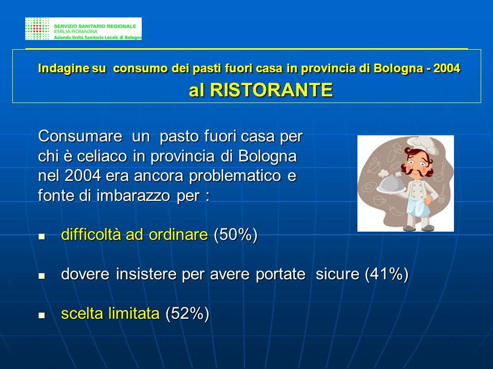 Consumare un pasto fuori casa per chi è celiaco in provincia di Bologna nel 2004 era ancora problematico e fonte di imbarazzo per : difficoltà ad ordi
