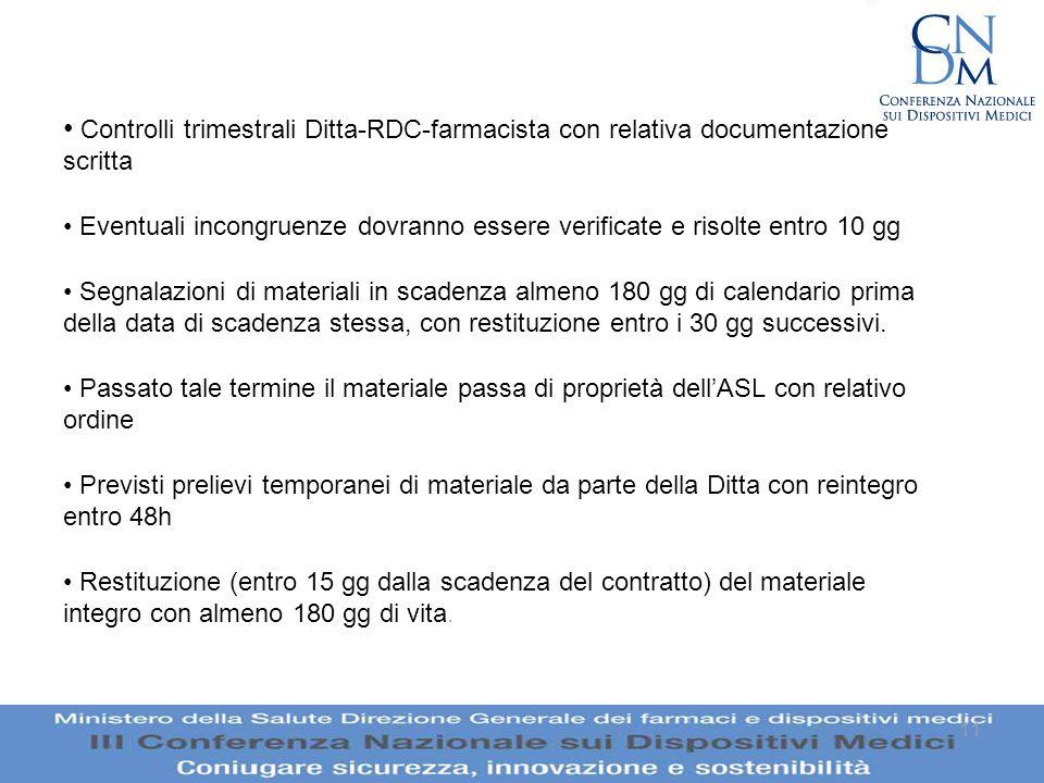 11 Controlli trimestrali Ditta-RDC-farmacista con relativa documentazione scritta Eventuali incongruenze dovranno essere verificate e risolte entro 10