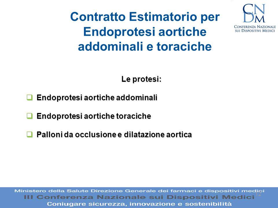 12 Contratto Estimatorio per Endoprotesi aortiche addominali e toraciche Le protesi: Endoprotesi aortiche addominali Endoprotesi aortiche addominali E