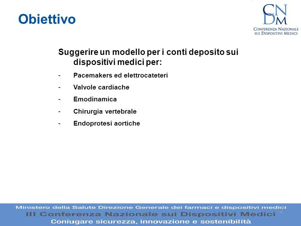 2 Obiettivo Suggerire un modello per i conti deposito sui dispositivi medici per: -Pacemakers ed elettrocateteri -Valvole cardiache -Emodinamica -Chir