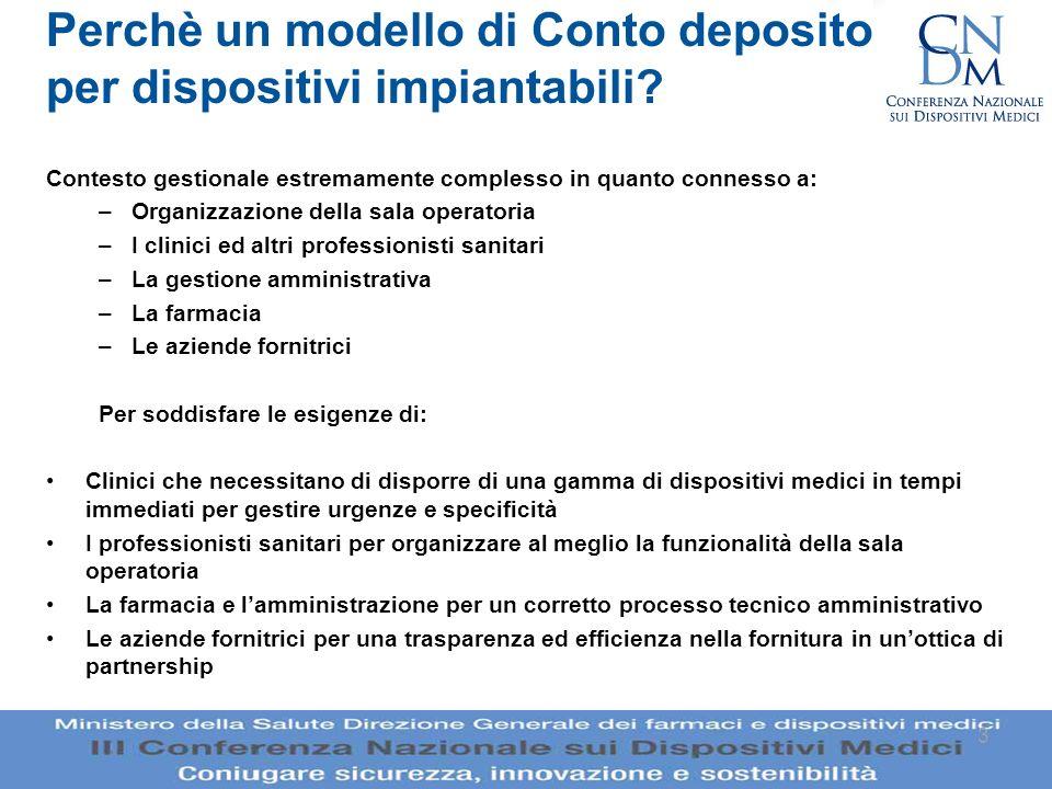 4 Linee Guida sui Conti deposito Teme 10.8 novembre 2008