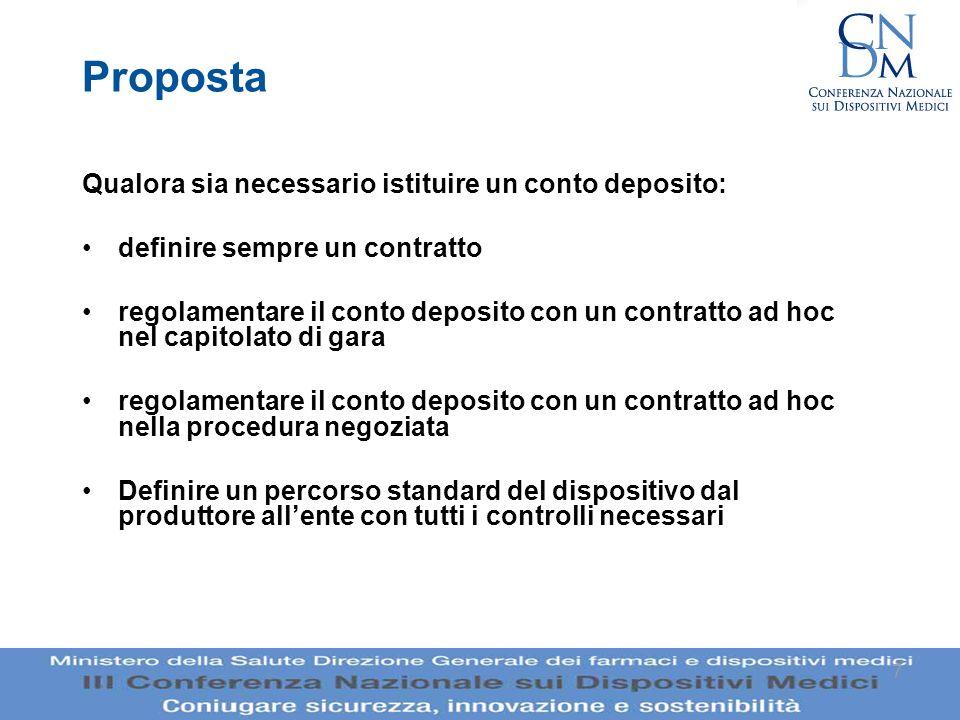 7 Proposta Qualora sia necessario istituire un conto deposito: definire sempre un contratto regolamentare il conto deposito con un contratto ad hoc ne