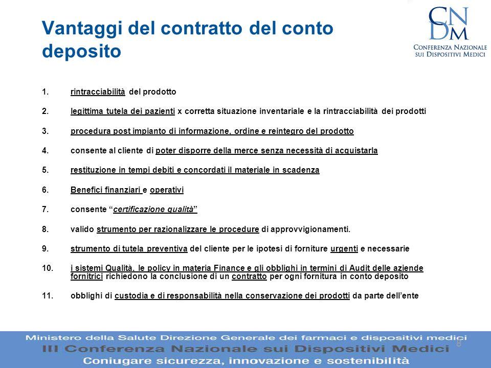 8 Vantaggi del contratto del conto deposito 1.rintracciabilità del prodotto 2.legittima tutela dei pazienti x corretta situazione inventariale e la ri