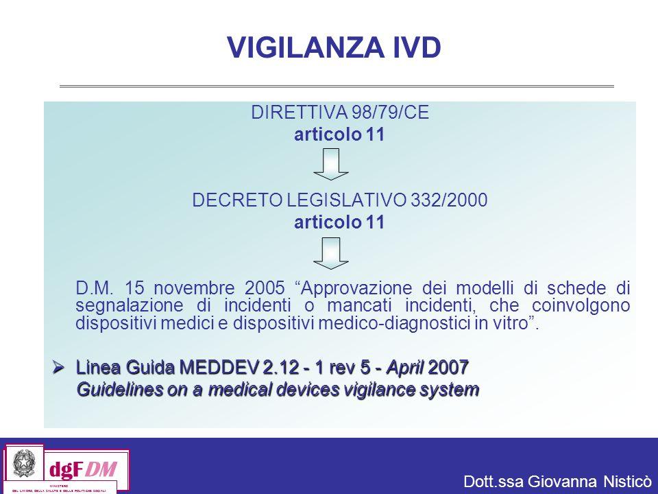 Dott.ssa Giovanna Nisticò dgFDM MINISTERO DEL LAVORO, DELLA SALUTE E DELLE POLITICHE SOCIALI VIGILANZA IVD DIRETTIVA 98/79/CE articolo 11 DECRETO LEGISLATIVO 332/2000 articolo 11 D.M.