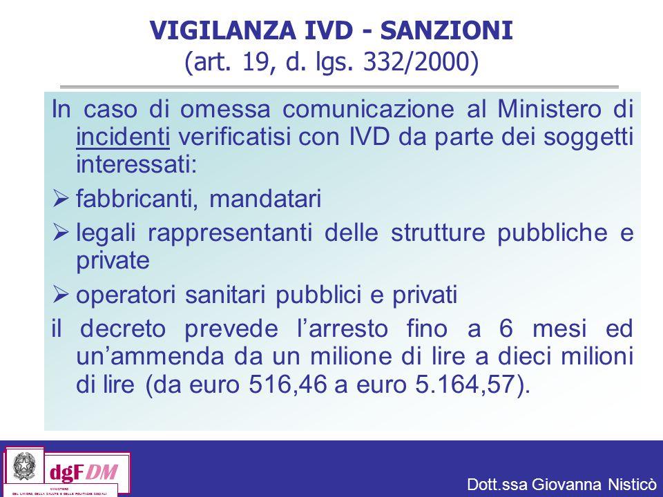 Dott.ssa Giovanna Nisticò dgFDM MINISTERO DEL LAVORO, DELLA SALUTE E DELLE POLITICHE SOCIALI VIGILANZA IVD - SANZIONI (art.
