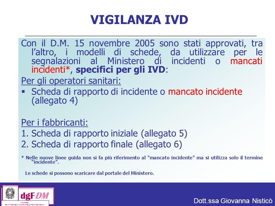 Dott.ssa Giovanna Nisticò dgFDM MINISTERO DEL LAVORO, DELLA SALUTE E DELLE POLITICHE SOCIALI VIGILANZA IVD Con il D.M.