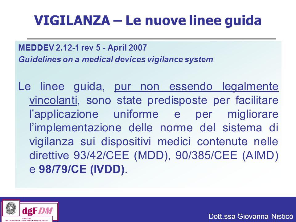 Dott.ssa Giovanna Nisticò dgFDM MINISTERO DEL LAVORO, DELLA SALUTE E DELLE POLITICHE SOCIALI VIGILANZA IVD D.M.