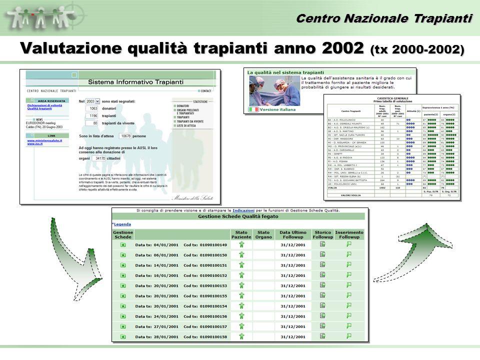 Centro Nazionale Trapianti Valutazione qualità trapianti anno 2002 (tx 2000-2002)
