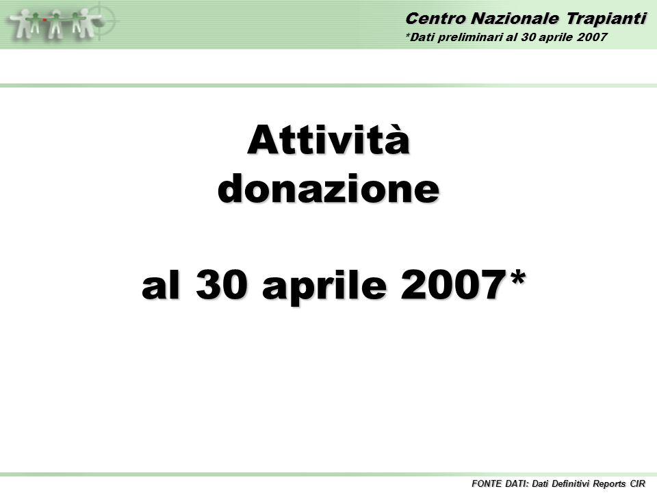 Centro Nazionale Trapianti Attivitàdonazione al 30 aprile 2007* al 30 aprile 2007* FONTE DATI: Dati Definitivi Reports CIR *Dati preliminari al 30 aprile 2007