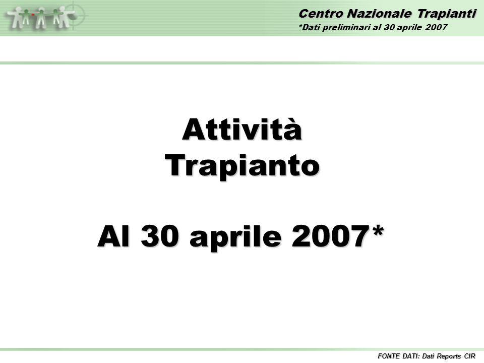 Centro Nazionale Trapianti AttivitàTrapianto Al 30 aprile 2007* FONTE DATI: Dati Reports CIR *Dati preliminari al 30 aprile 2007