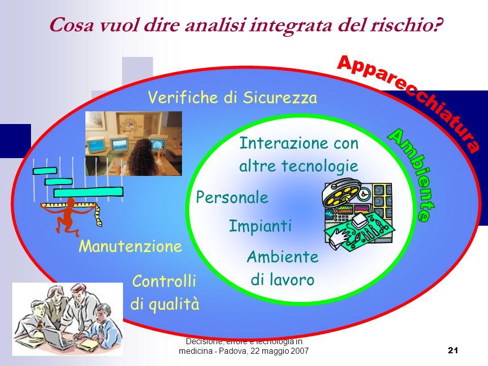 Decisione, errore e tecnologia in medicina - Padova, 22 maggio 2007 21 Verifiche di Sicurezza Controlli di qualità Manutenzione Cosa vuol dire analisi