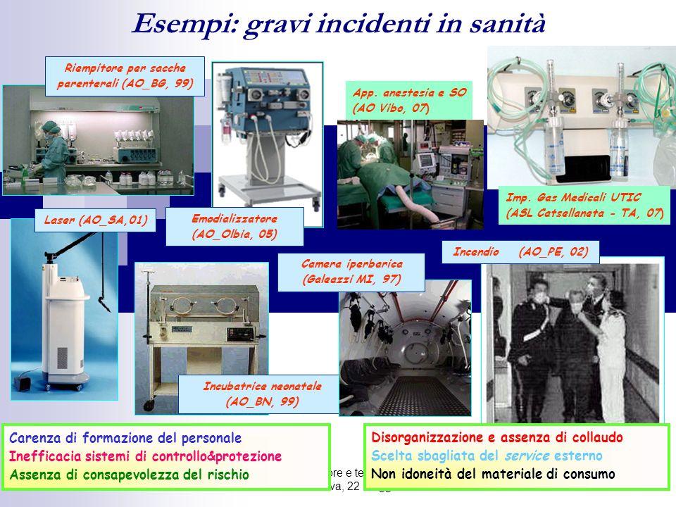 Decisione, errore e tecnologia in medicina - Padova, 22 maggio 2007 22 Incubatrice neonatale (AO_BN, 99) Camera iperbarica (Galeazzi MI, 97) Riempitor