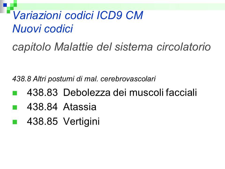 Variazioni codici ICD9 CM Nuovi codici capitolo Malattie del sistema circolatorio 438.8 Altri postumi di mal. cerebrovascolari 438.83 Debolezza dei mu