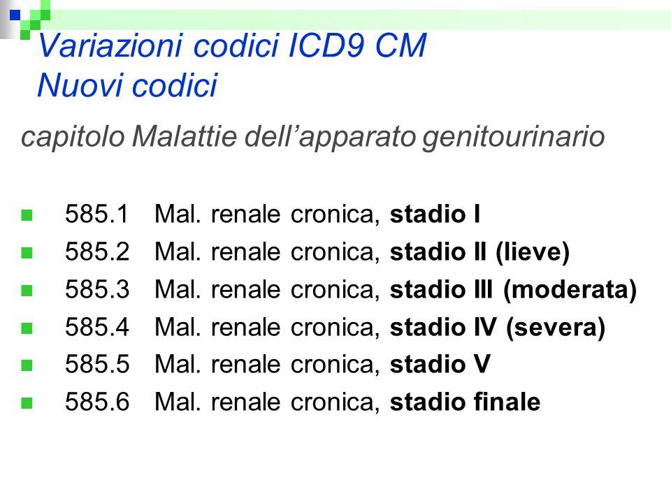 Variazioni codici ICD9 CM Nuovi codici capitolo Malattie dellapparato genitourinario 585.1Mal. renale cronica, stadio I 585.2Mal. renale cronica, stad
