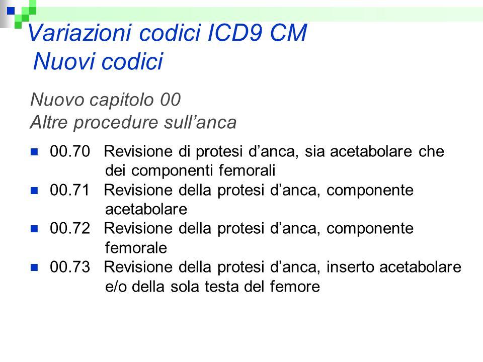 Variazioni codici ICD9 CM Nuovi codici Nuovo capitolo 00 Altre procedure sullanca 00.70 Revisione di protesi danca, sia acetabolare che dei componenti