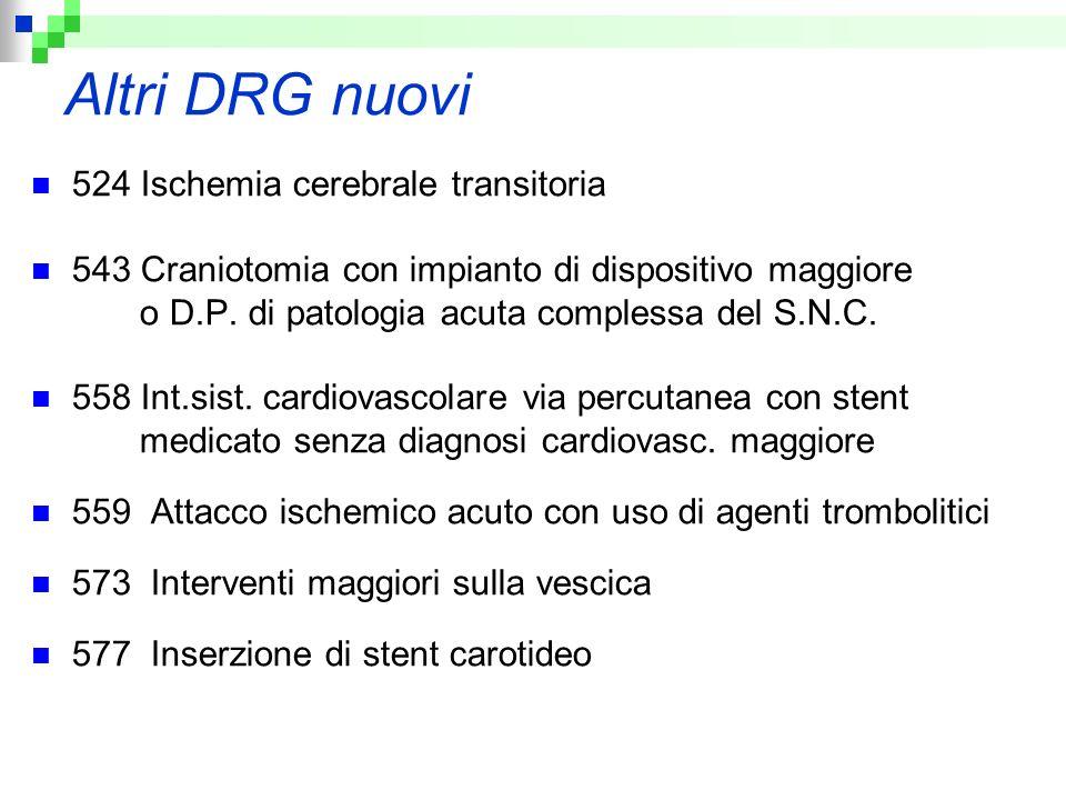 Altri DRG nuovi 524 Ischemia cerebrale transitoria 543 Craniotomia con impianto di dispositivo maggiore o D.P. di patologia acuta complessa del S.N.C.