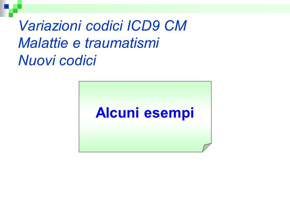 Variazioni codici ICD9 CM Malattie e traumatismi Nuovi codici Alcuni esempi