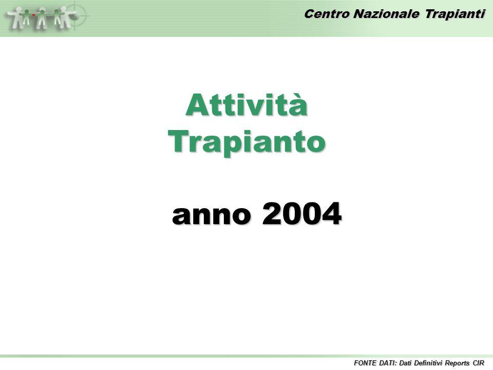 Centro Nazionale Trapianti AttivitàTrapianto anno 2004 anno 2004 FONTE DATI: Dati Definitivi Reports CIR