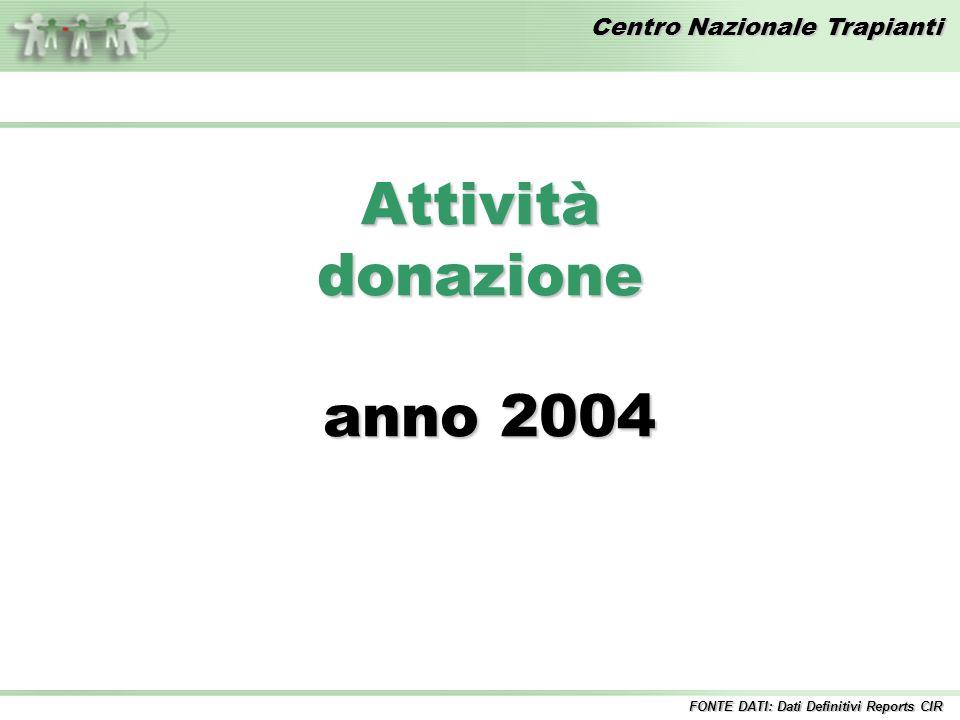 Centro Nazionale Trapianti Attivitàdonazione anno 2004 anno 2004 FONTE DATI: Dati Definitivi Reports CIR
