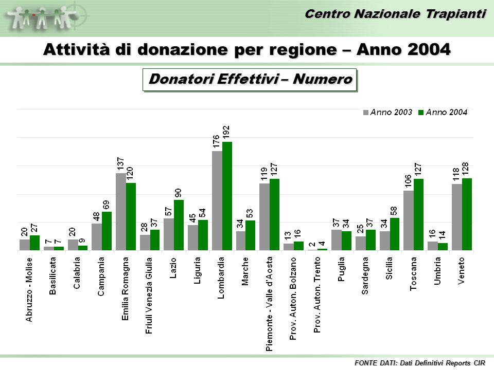 Centro Nazionale Trapianti Attività di donazione per regione – Anno 2004 Donatori Effettivi – Numero FONTE DATI: Dati Definitivi Reports CIR