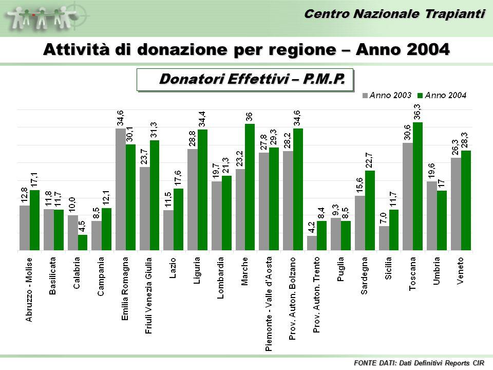 Centro Nazionale Trapianti Attività di donazione per regione – Anno 2004 Donatori Effettivi – P.M.P.