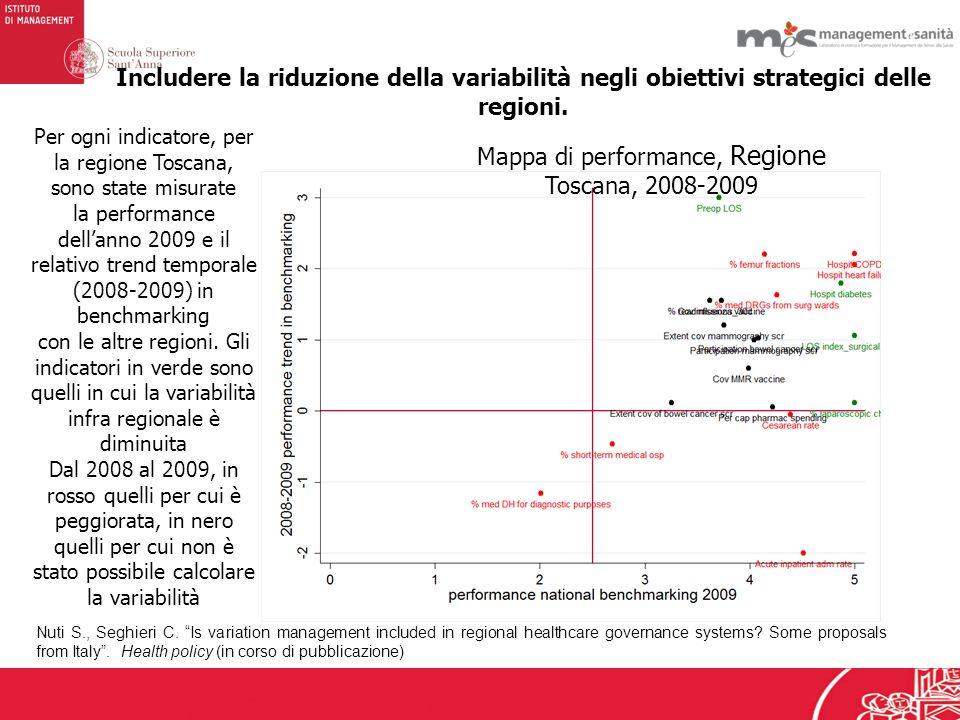 Includere la riduzione della variabilità negli obiettivi strategici delle regioni.