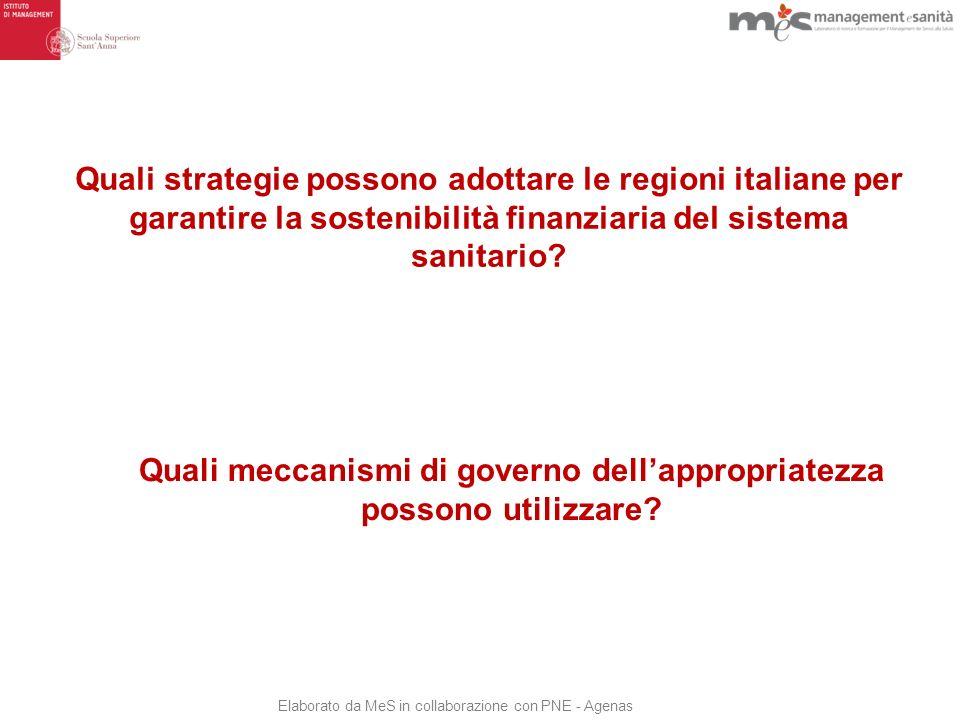 Ancora molti obiettivi non quantitativi… * Delibere regionali disponibili: 2008 (11), 2009 (11), 2010 (10), 2011 (11)